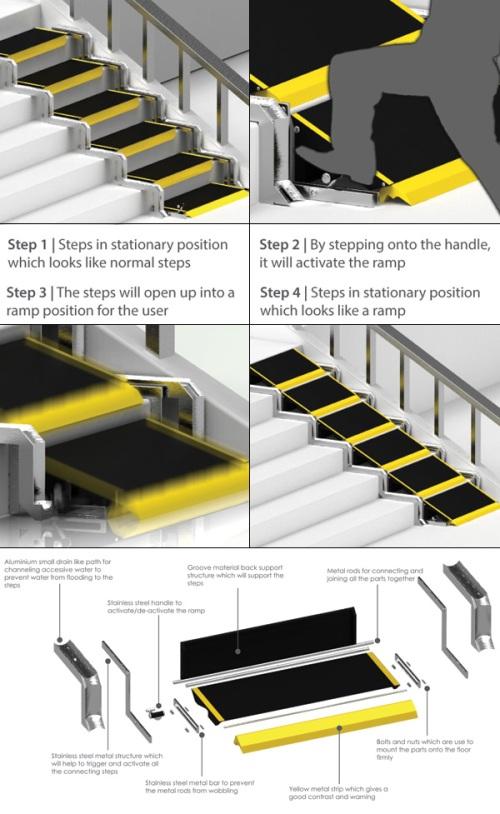 Demonstrativo das etapas de conversão da escada em rampa