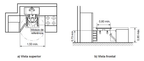 Cozinha – Área de aproximação e medidas para uso