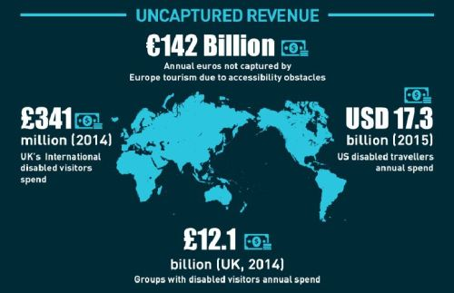 interglobe-uncaptured-revenue